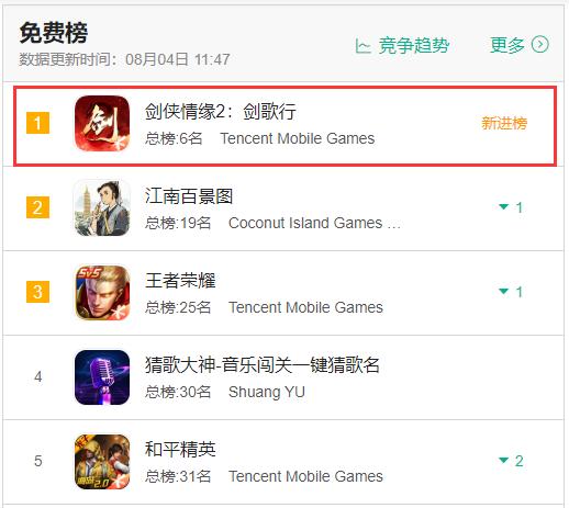 游戏免费榜排名.png