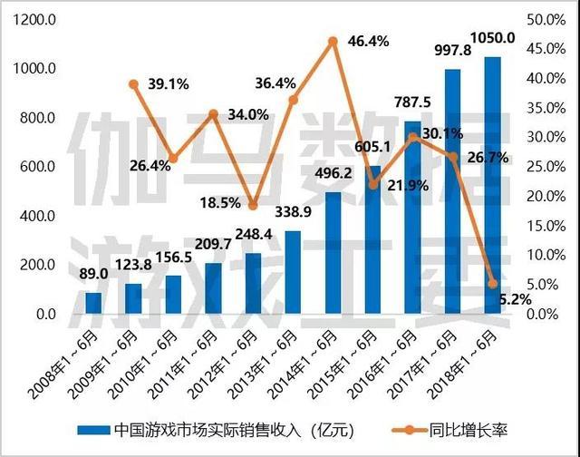 1-6月产业数据.jpg